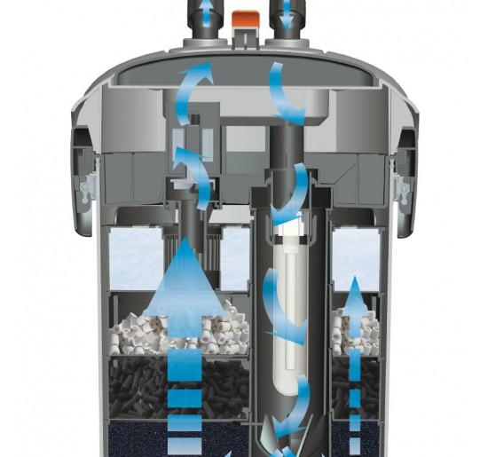 Filtro Turbojet Max con UVA